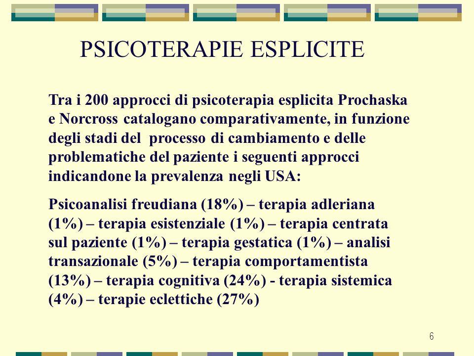 6 Tra i 200 approcci di psicoterapia esplicita Prochaska e Norcross catalogano comparativamente, in funzione degli stadi del processo di cambiamento e
