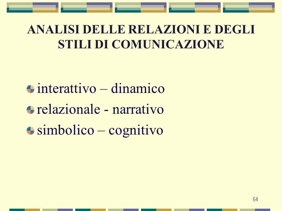 64 ANALISI DELLE RELAZIONI E DEGLI STILI DI COMUNICAZIONE interattivo – dinamico relazionale - narrativo simbolico – cognitivo