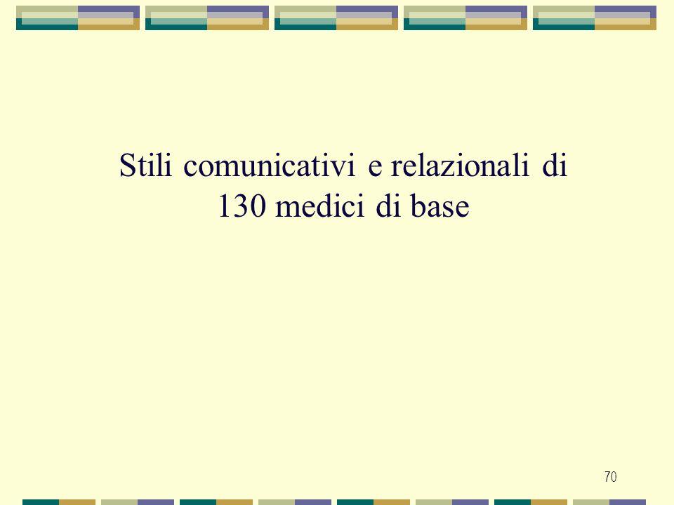 70 Stili comunicativi e relazionali di 130 medici di base
