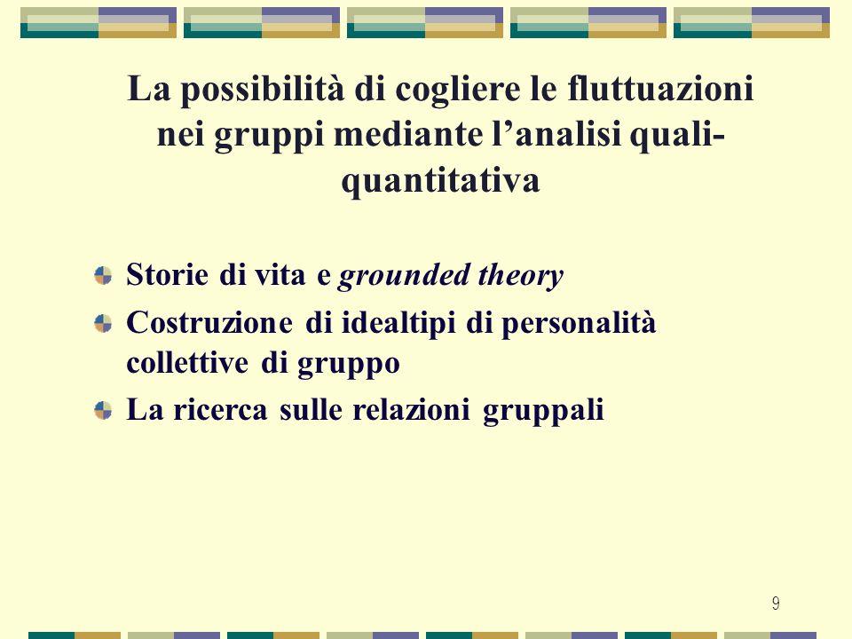 9 La possibilità di cogliere le fluttuazioni nei gruppi mediante lanalisi quali- quantitativa Storie di vita e grounded theory Costruzione di idealtip