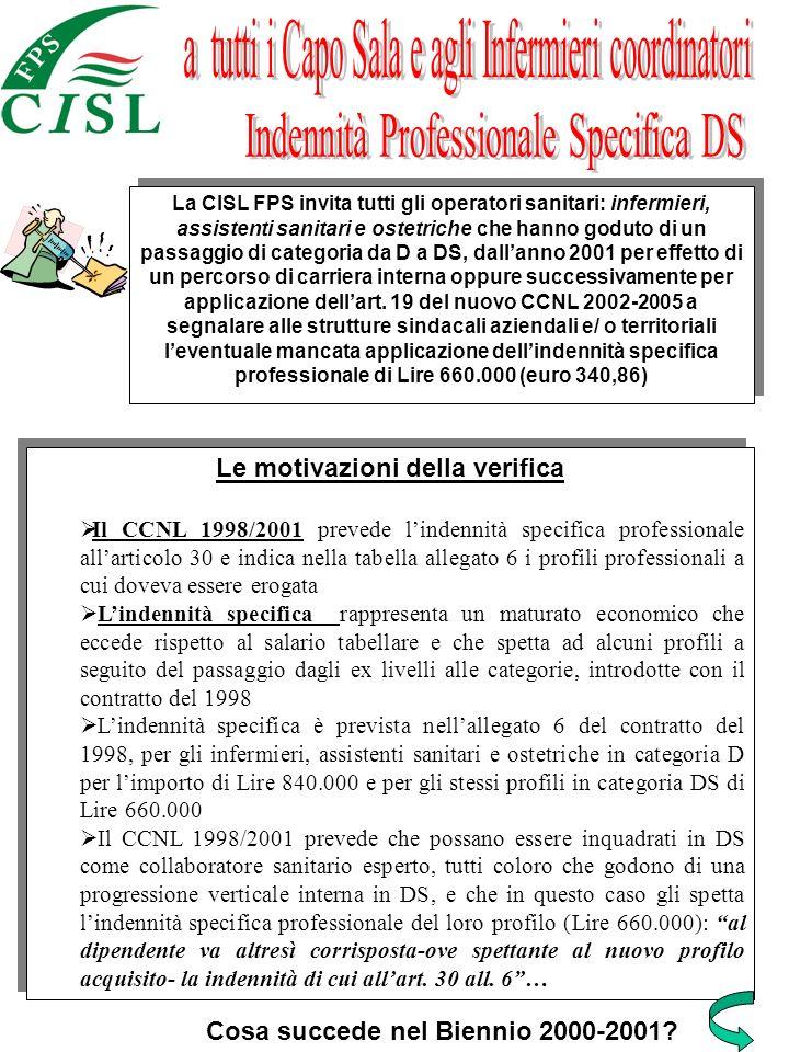 Le motivazioni della verifica Il CCNL 1998/2001 prevede lindennità specifica professionale allarticolo 30 e indica nella tabella allegato 6 i profili