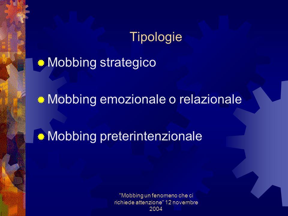 Mobbing un fenomeno che ci richiede attenzione 12 novembre 2004 Determinanti Funzione di intensità della violenza Tempo di esposizione Tratti della personalità