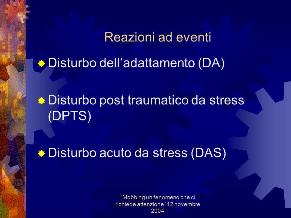 Mobbing un fenomeno che ci richiede attenzione 12 novembre 2004 Quadro clinico Disturbi psicosomatici (cefalea, tachicardia, mialgie etc) Disturbi emozionali (ansia, tensione, dist.