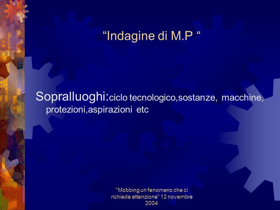 Mobbing un fenomeno che ci richiede attenzione 12 novembre 2004 Indagine di M.P per Mobbing Mansione Esposizione ( ) Quadro clinico Esami ( .