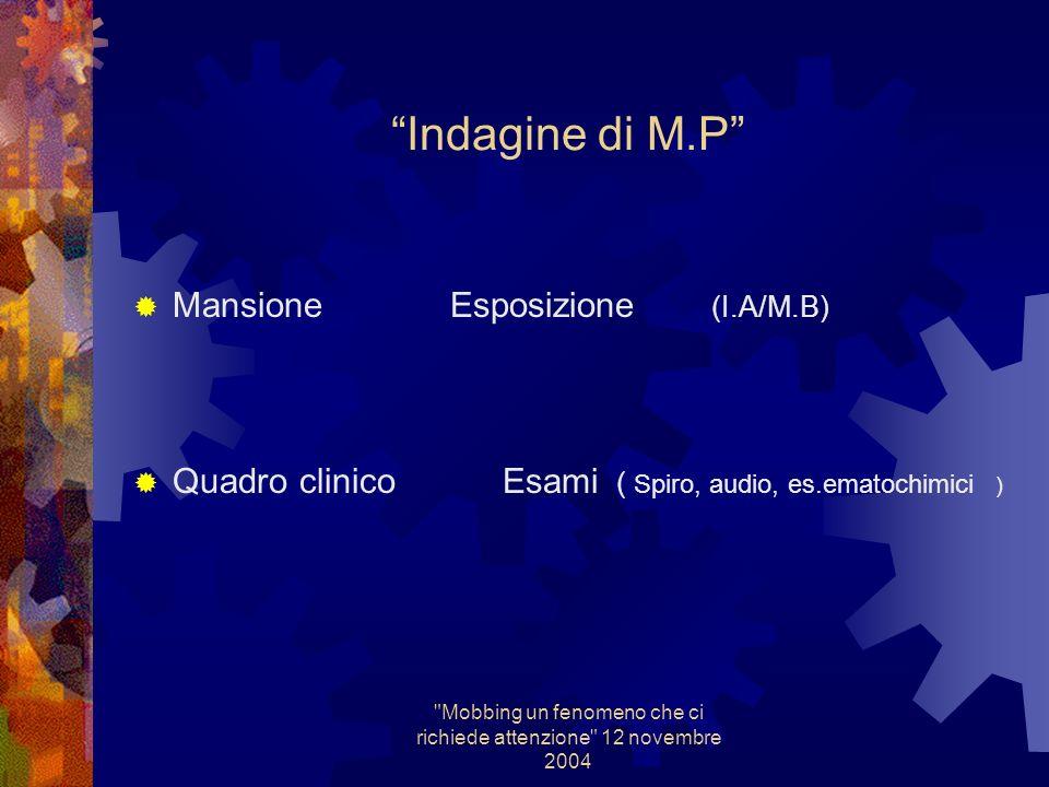 Mobbing un fenomeno che ci richiede attenzione 12 novembre 2004 Indagine di M.P Richiesta dati Azienda e M.