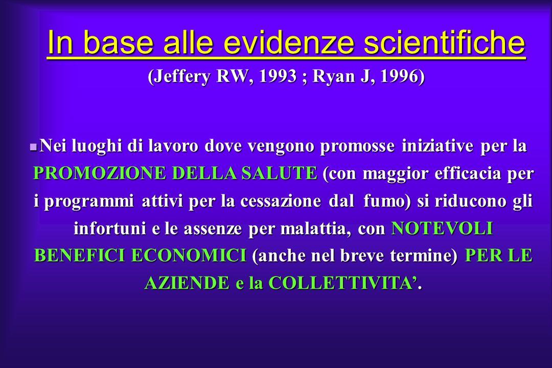 In base alle evidenze scientifiche (Jeffery RW, 1993 ; Ryan J, 1996) Nei luoghi di lavoro dove vengono promosse iniziative per la PROMOZIONE DELLA SAL