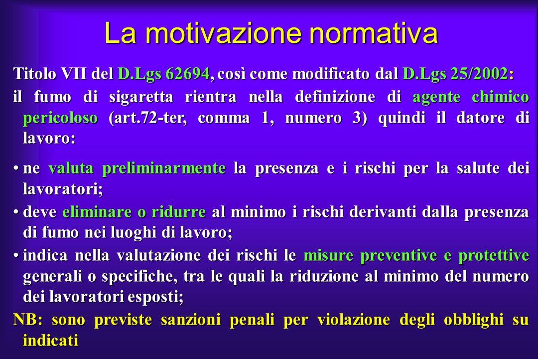 La motivazione normativa Titolo VII del D.Lgs 62694, così come modificato dal D.Lgs 25/2002: il fumo di sigaretta rientra nella definizione di agente