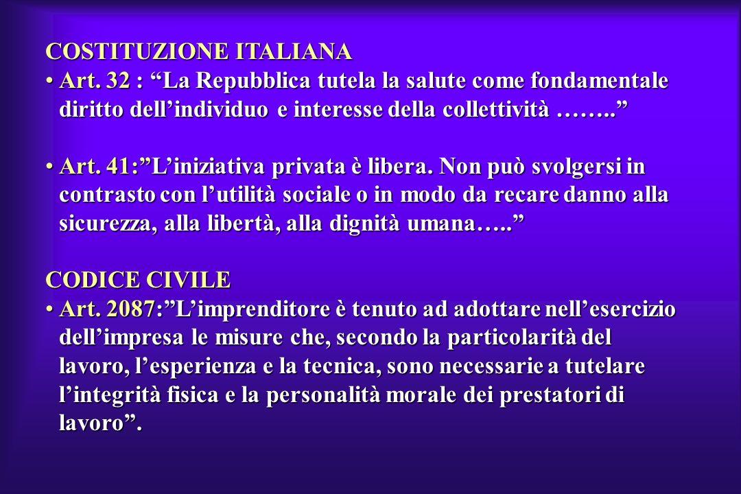COSTITUZIONE ITALIANA Art. 32 : La Repubblica tutela la salute come fondamentale diritto dellindividuo e interesse della collettività ……..Art. 32 : La