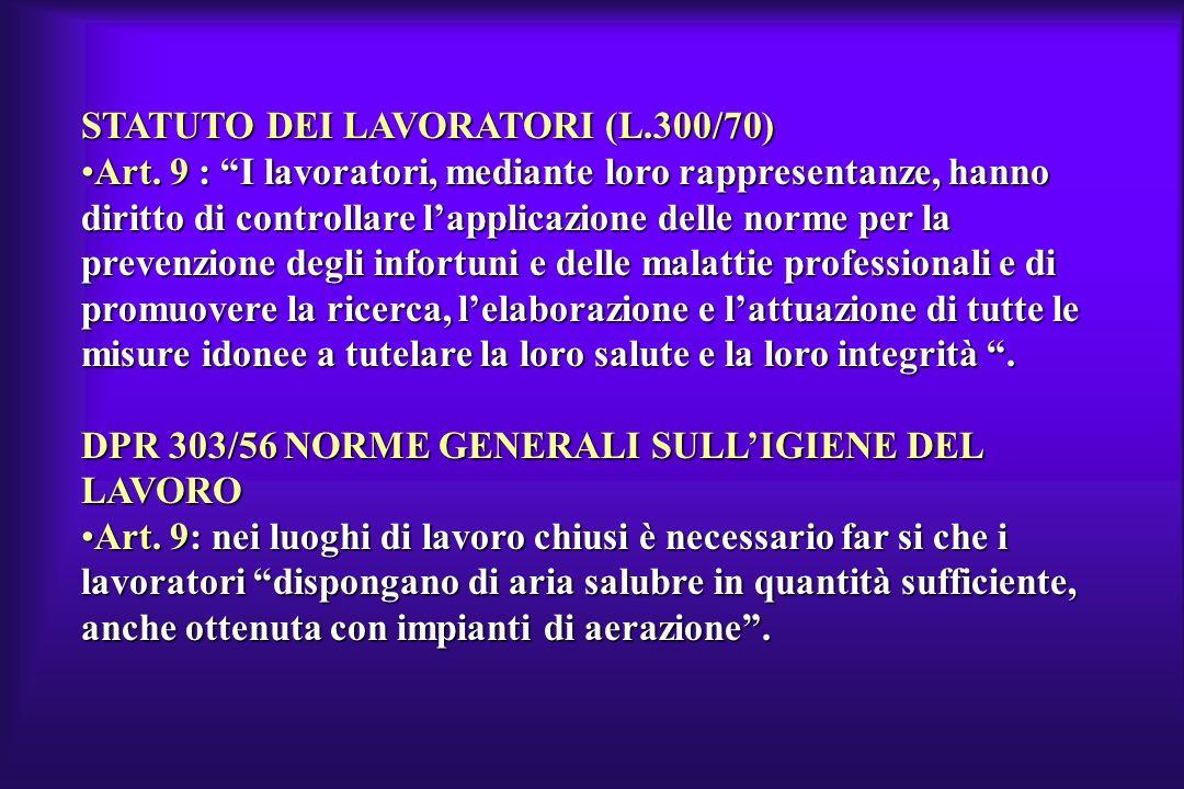 STATUTO DEI LAVORATORI (L.300/70) Art. 9 : I lavoratori, mediante loro rappresentanze, hanno diritto di controllare lapplicazione delle norme per la p