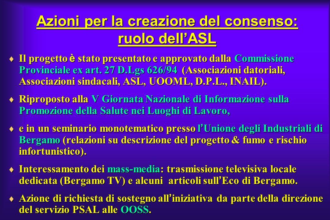 Azioni per la creazione del consenso: ruolo dellASL Il progetto è stato presentato e approvato dalla Commissione Provinciale ex art. 27 D.Lgs 626/94 (