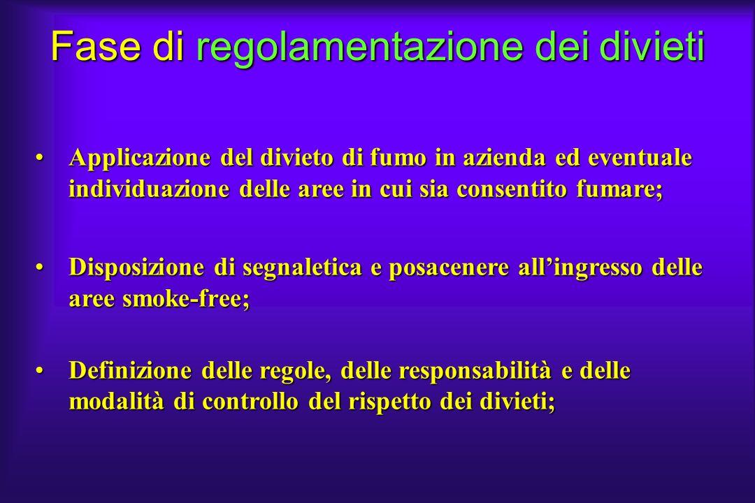 Fase di regolamentazione dei divieti Applicazione del divieto di fumo in azienda ed eventuale individuazione delle aree in cui sia consentito fumare;A
