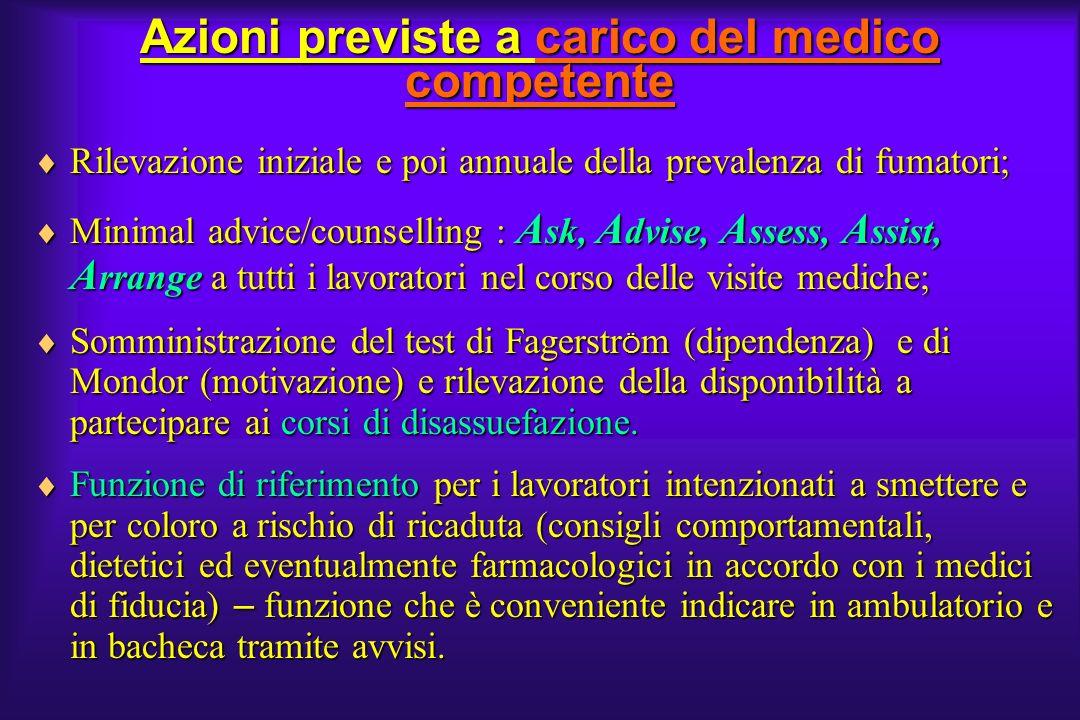Azioni previste a carico del medico competente Rilevazione iniziale e poi annuale della prevalenza di fumatori; Rilevazione iniziale e poi annuale del