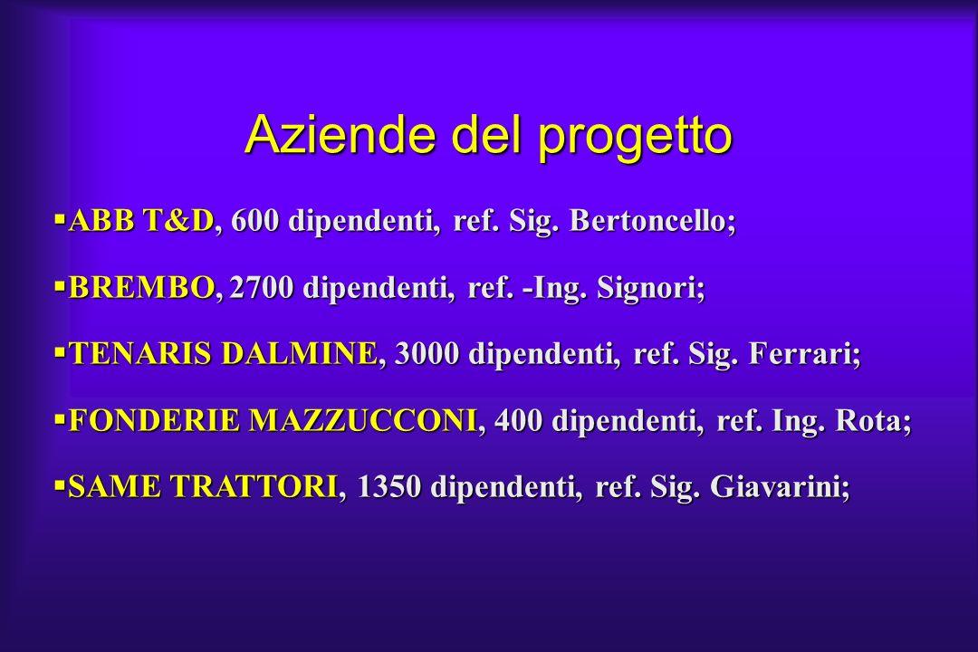 ABB T&D, 600 dipendenti, ref. Sig. Bertoncello; ABB T&D, 600 dipendenti, ref. Sig. Bertoncello; BREMBO, 2700 dipendenti, ref. -Ing. Signori; BREMBO, 2