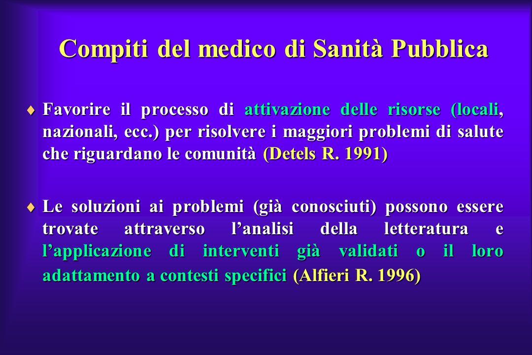 Compiti del medico di Sanità Pubblica Favorire il processo di attivazione delle risorse (locali, nazionali, ecc.) per risolvere i maggiori problemi di