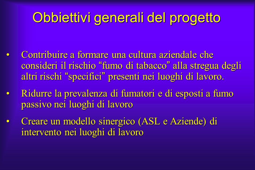 STATUTO DEI LAVORATORI (L.300/70) Art.