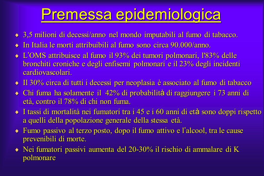 Premessa epidemiologica 3,5 milioni di decessi/anno nel mondo imputabili al fumo di tabacco. 3,5 milioni di decessi/anno nel mondo imputabili al fumo