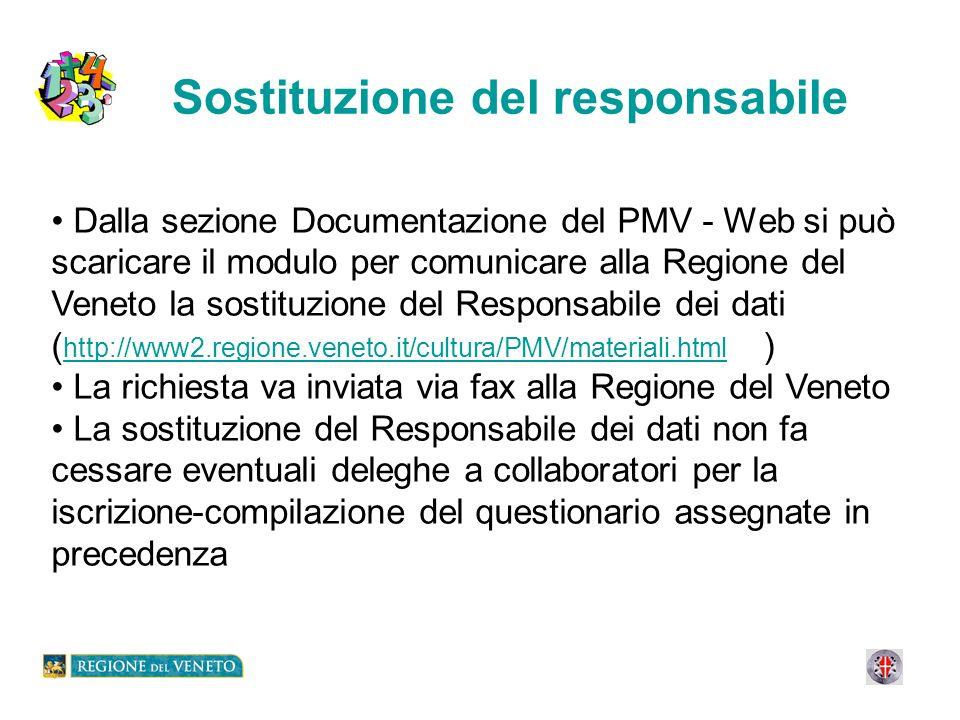 Sostituzione del responsabile Dalla sezione Documentazione del PMV - Web si può scaricare il modulo per comunicare alla Regione del Veneto la sostituz