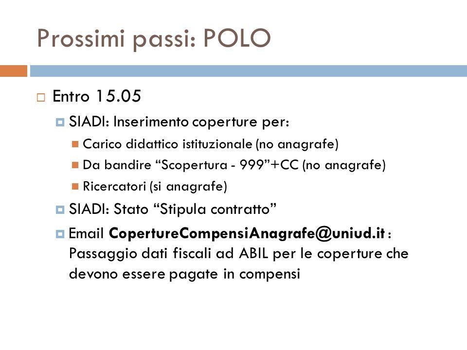 Prossimi passi: POLO Entro 15.05 SIADI: Inserimento coperture per: Carico didattico istituzionale (no anagrafe) Da bandire Scopertura - 999+CC (no ana