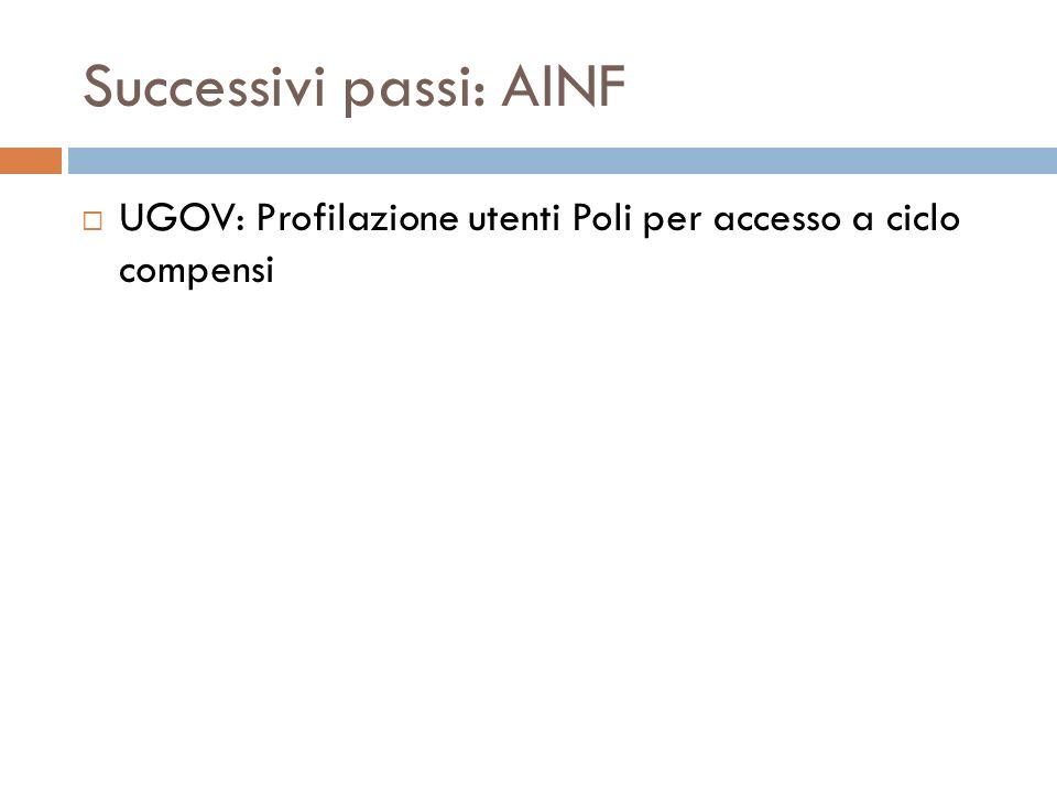 Successivi passi: POLO dopo 15/5 COMPENSI: Completamento contratto