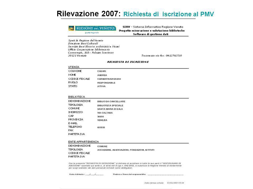 Rilevazione 2007: Richiesta di iscrizione al PMV