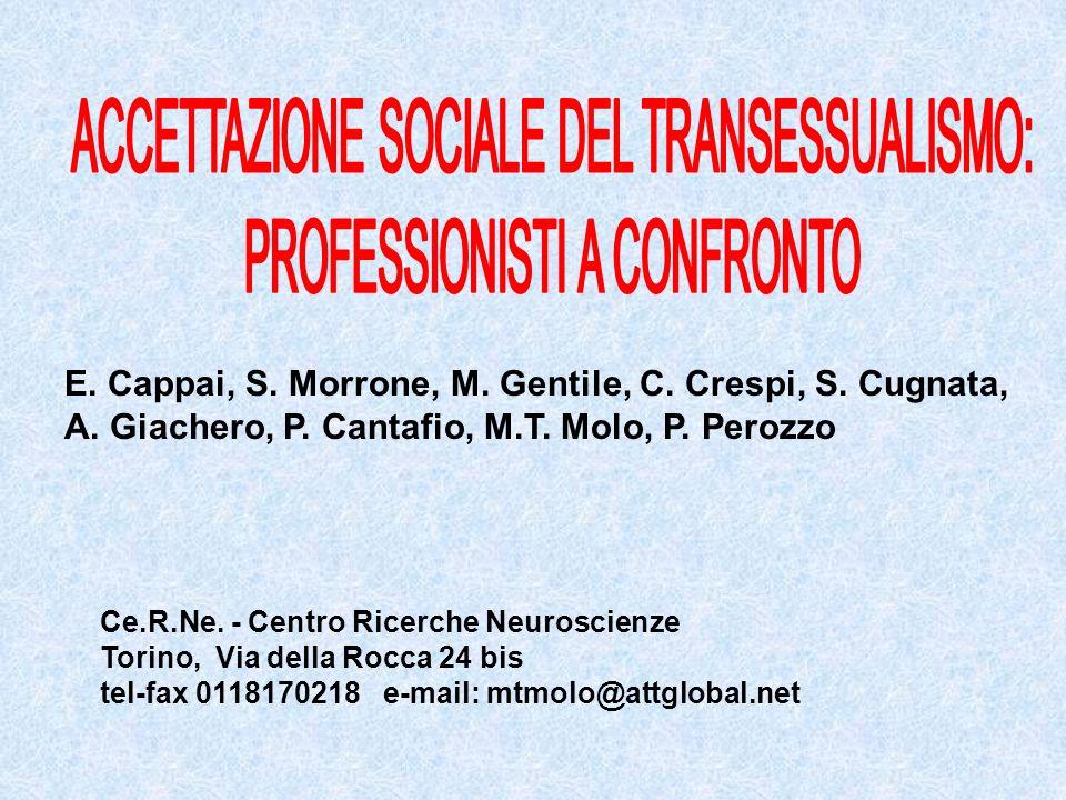 E. Cappai, S. Morrone, M. Gentile, C. Crespi, S.