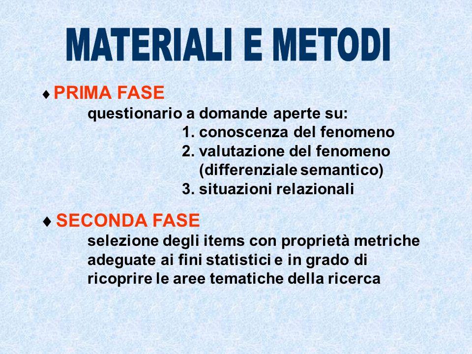 PRIMA FASE questionario a domande aperte su: 1. conoscenza del fenomeno 2.