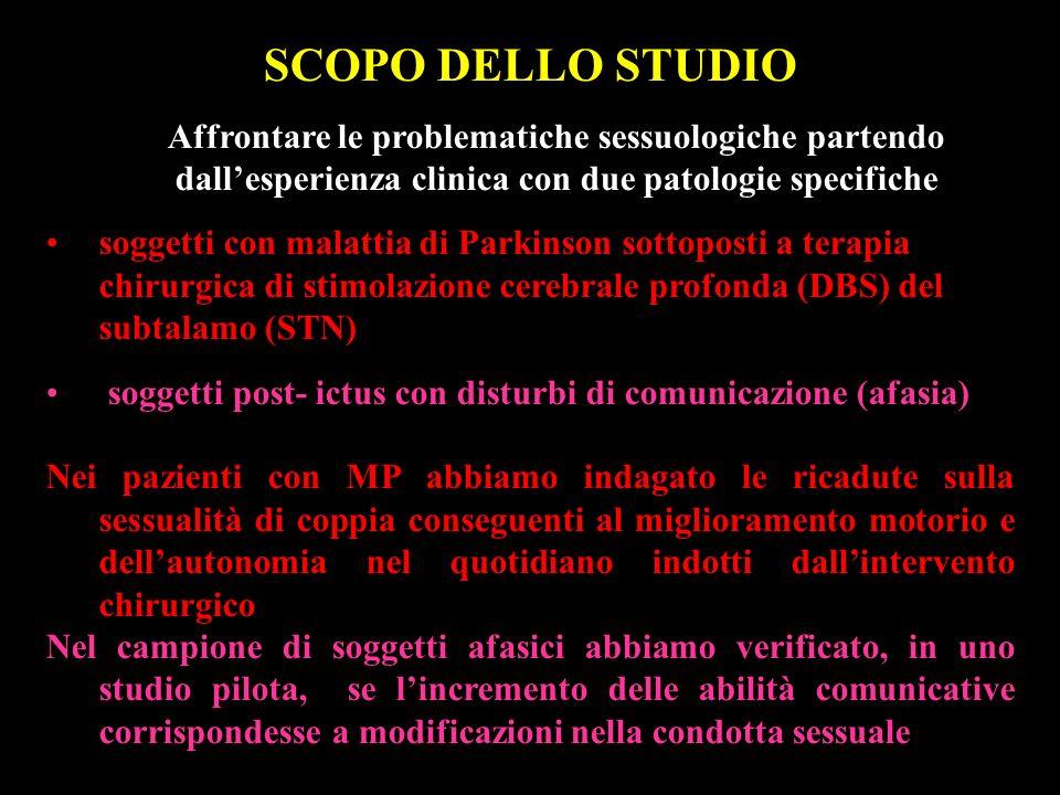 SCOPO DELLO STUDIO Affrontare le problematiche sessuologiche partendo dallesperienza clinica con due patologie specifiche soggetti con malattia di Par