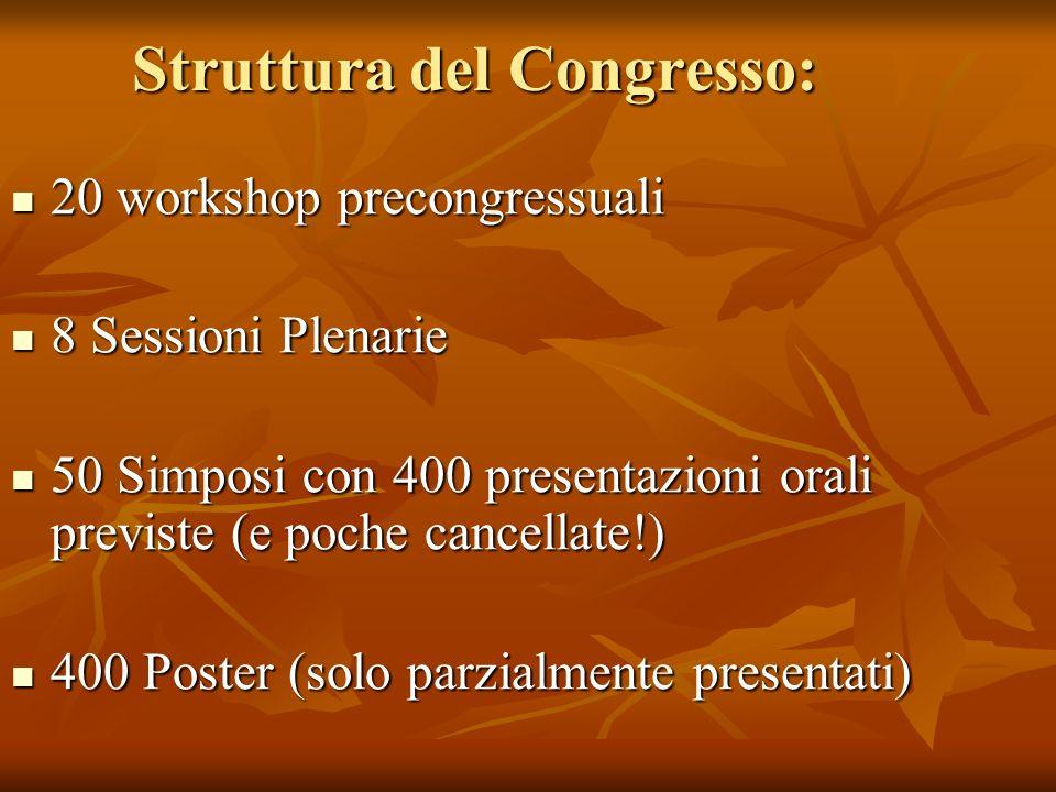 Struttura del Congresso: 20 workshop precongressuali 20 workshop precongressuali 8 Sessioni Plenarie 8 Sessioni Plenarie 50 Simposi con 400 presentazi