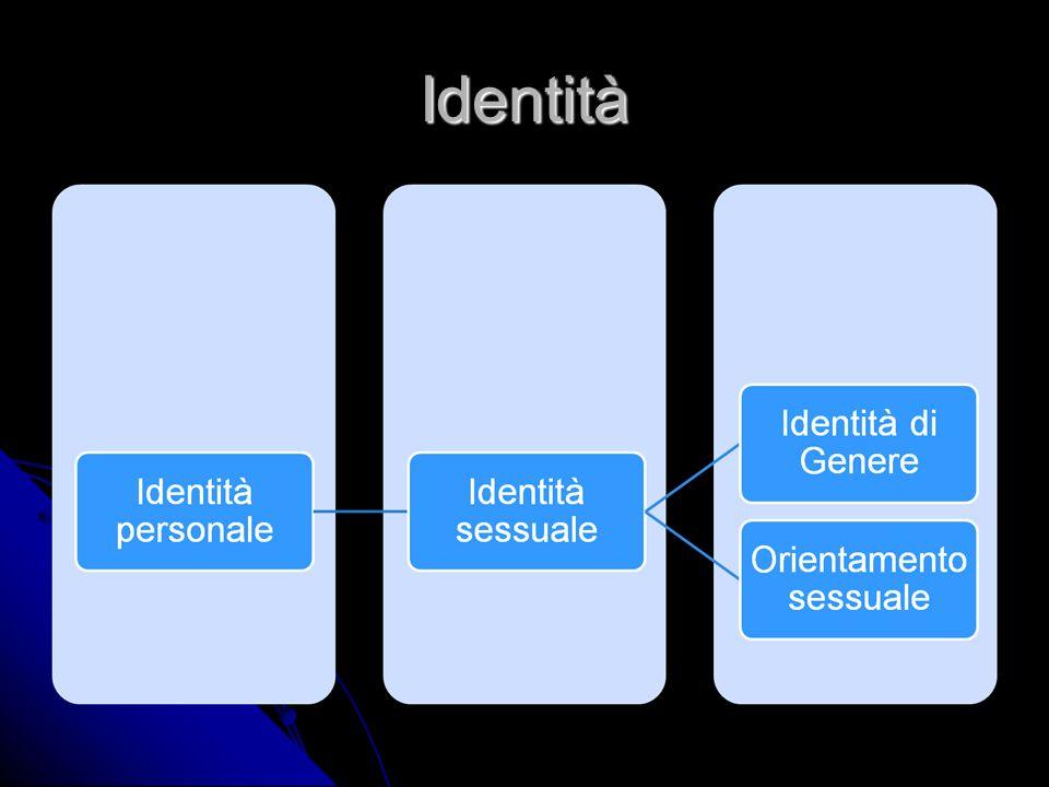 Identità di genere immagine corporea: caratteristiche fisiche e vissuto emotivo ruolo di genere: educazione cultura influenze sociali M F mascolinizzazione+defemminilizzazione femminilizzazione+demascolinizzazione