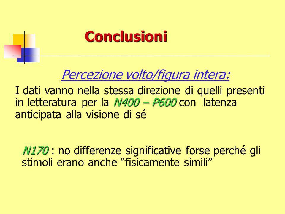 Conclusioni Percezione volto/figura intera: N400 – P600 I dati vanno nella stessa direzione di quelli presenti in letteratura per la N400 – P600 con latenza anticipata alla visione di sé N170 N170 : no differenze significative forse perché gli stimoli erano anche fisicamente simili