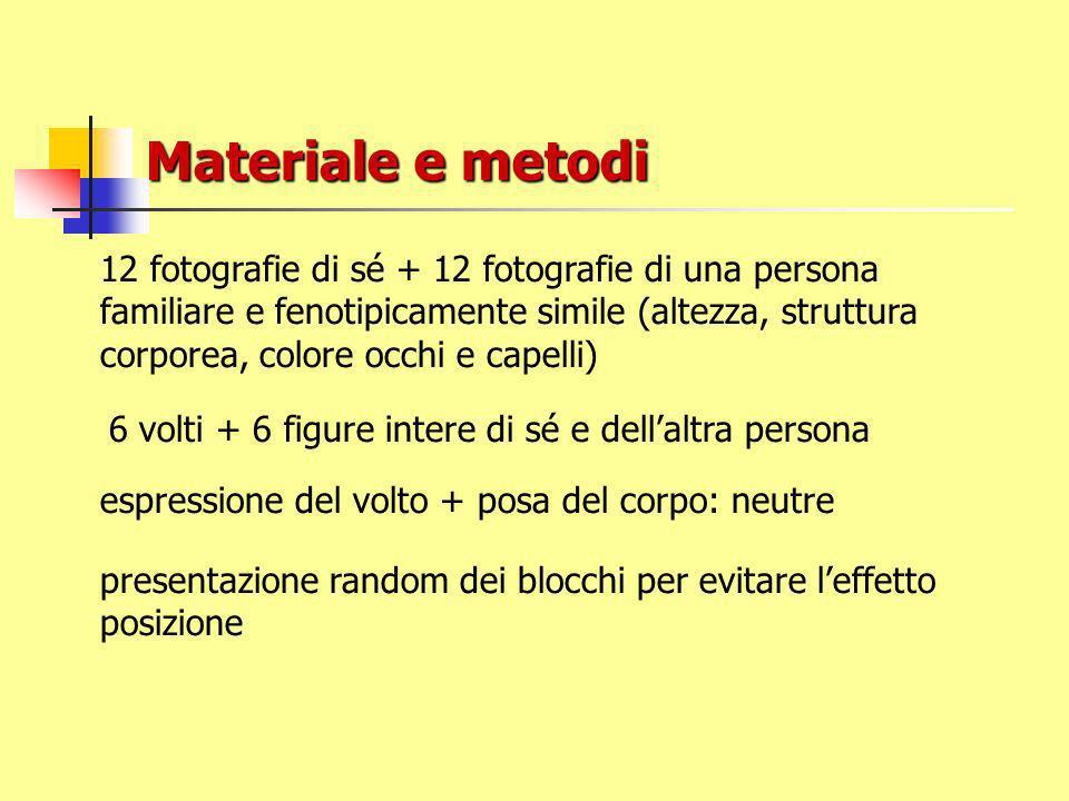 Materiale e metodi 12 fotografie di sé + 12 fotografie di una persona familiare e fenotipicamente simile (altezza, struttura corporea, colore occhi e