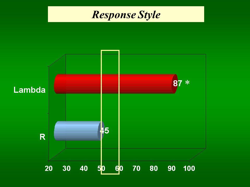 Response Style *