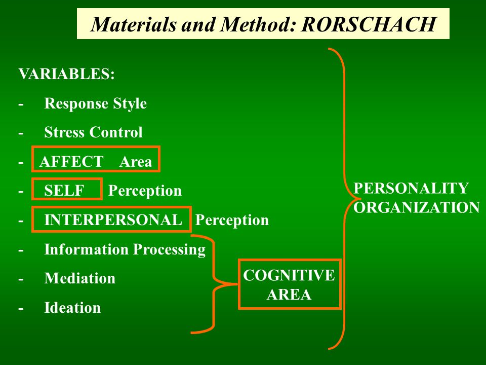 Materials and Method: RORSCHACH VARIABLES: - Response Style - Stress Control - AFFECT Area - SELF Perception - INTERPERSONAL Perception - Information