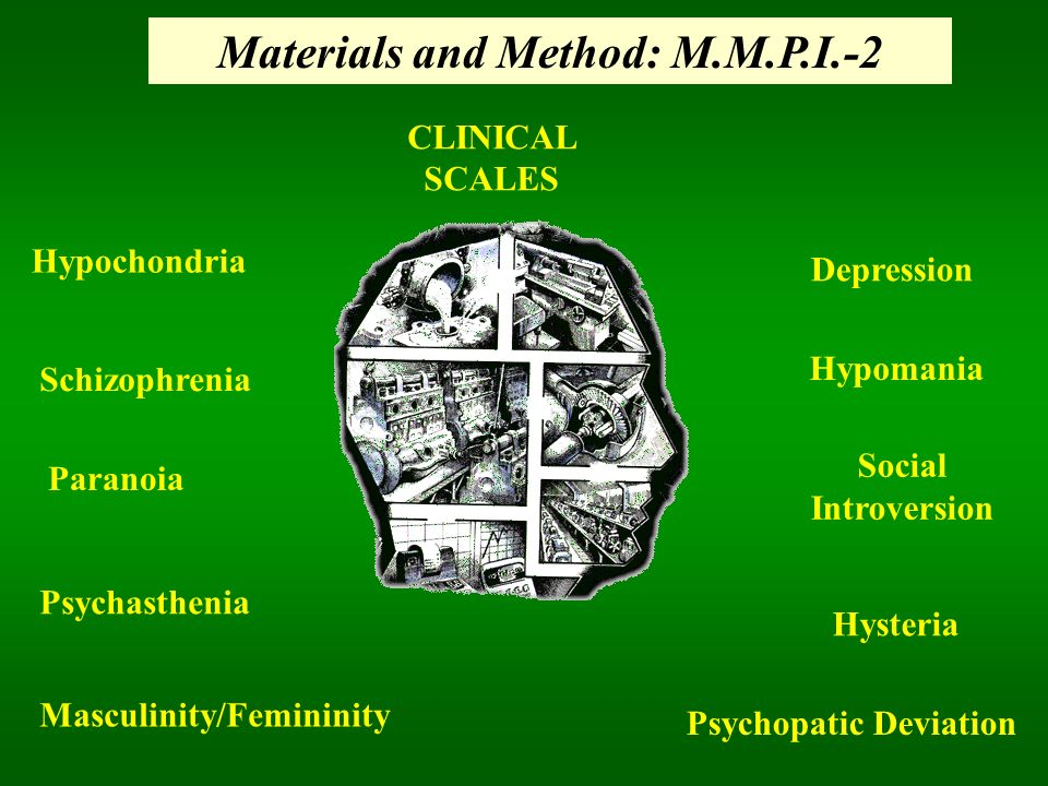 Materials and Method: M.M.P.I.-2 CLINICAL SCALES Hypochondria Depression Hysteria Psychopatic Deviation Masculinity/Femininity Paranoia Psychasthenia