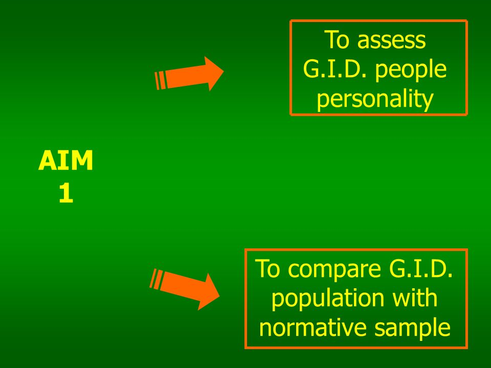 AIM 1 To assess G.I.D. people personality To compare G.I.D. population with normative sample