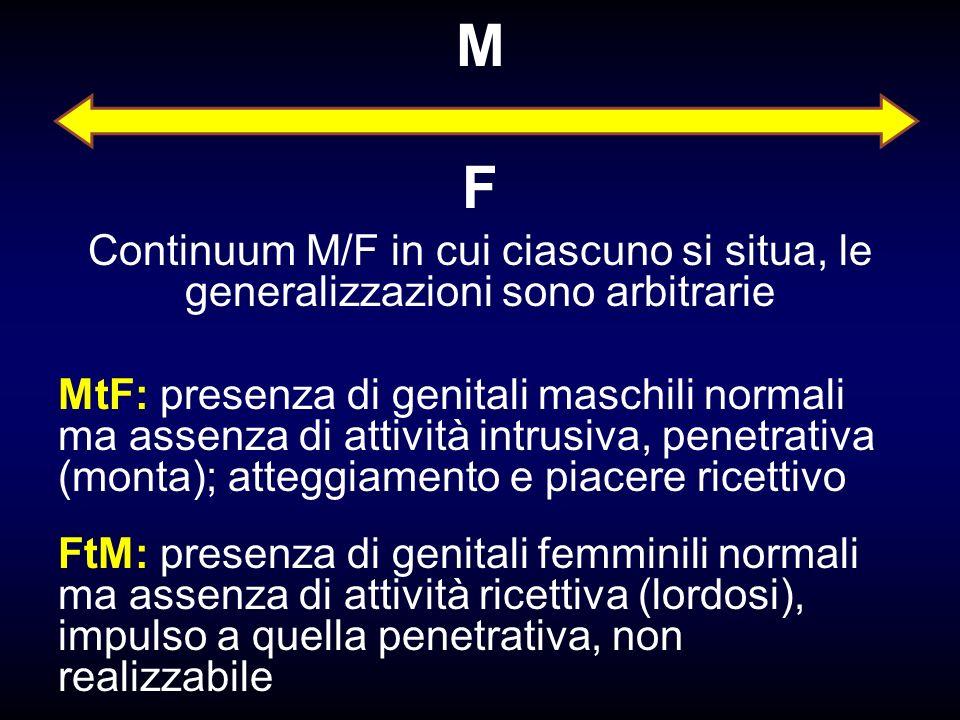 MF MF Continuum M/F in cui ciascuno si situa, le generalizzazioni sono arbitrarie MtF: presenza di genitali maschili normali ma assenza di attività in