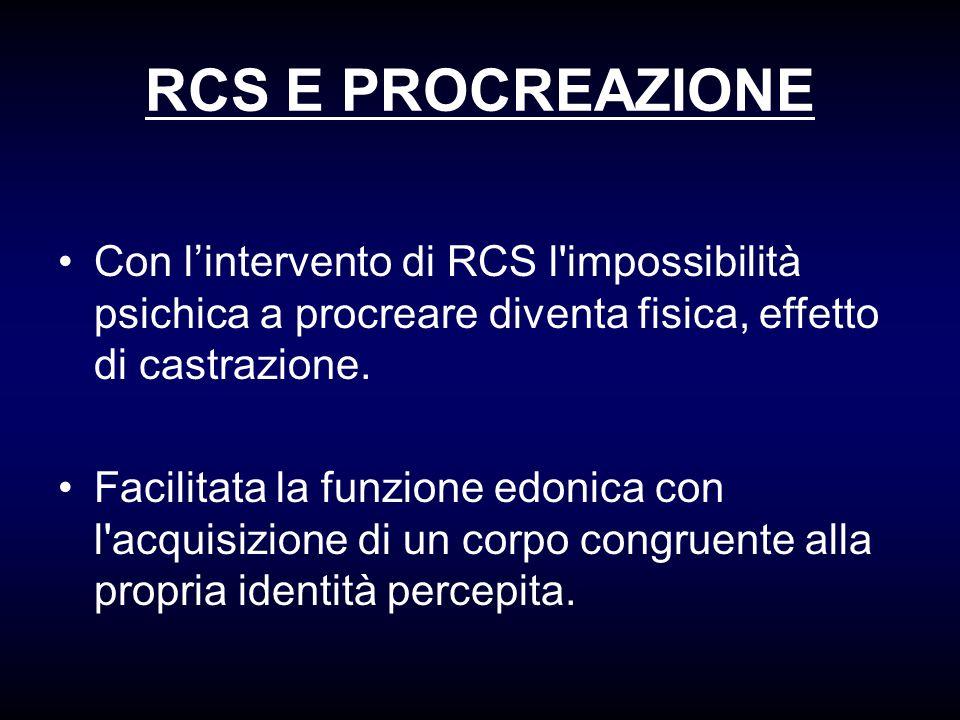 RCS E PROCREAZIONE Con lintervento di RCS l'impossibilità psichica a procreare diventa fisica, effetto di castrazione. Facilitata la funzione edonica