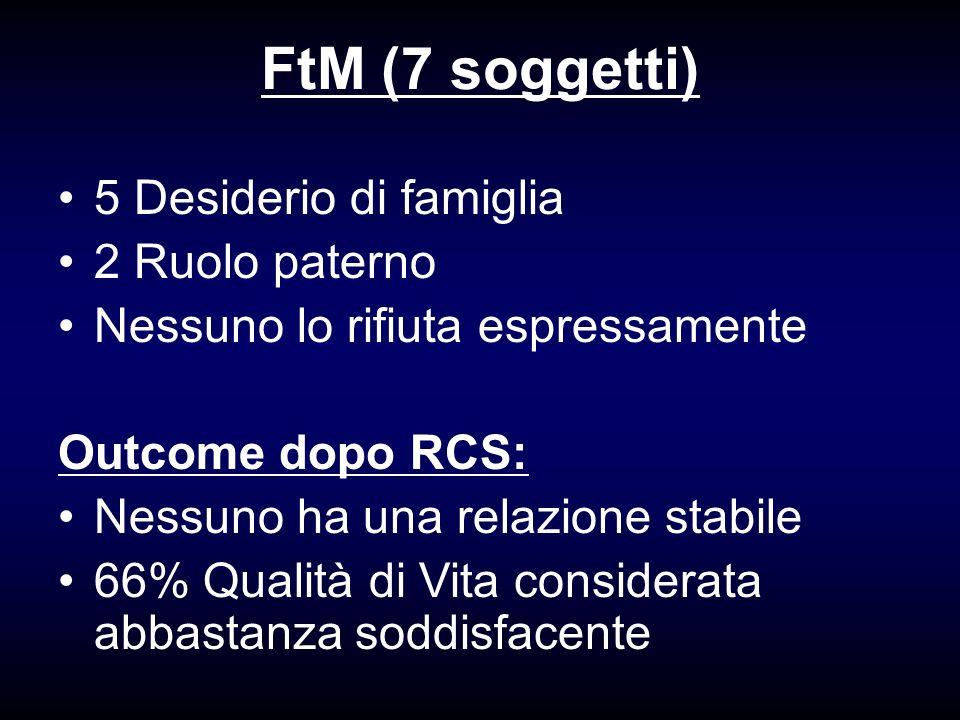 FtM (7 soggetti) 5 Desiderio di famiglia 2 Ruolo paterno Nessuno lo rifiuta espressamente Outcome dopo RCS: Nessuno ha una relazione stabile 66% Quali