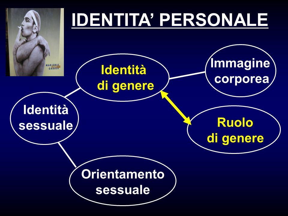 IDENTITA PERSONALE Identità sessuale Orientamento sessuale Identità di genere Immagine corporea Ruolo di genere