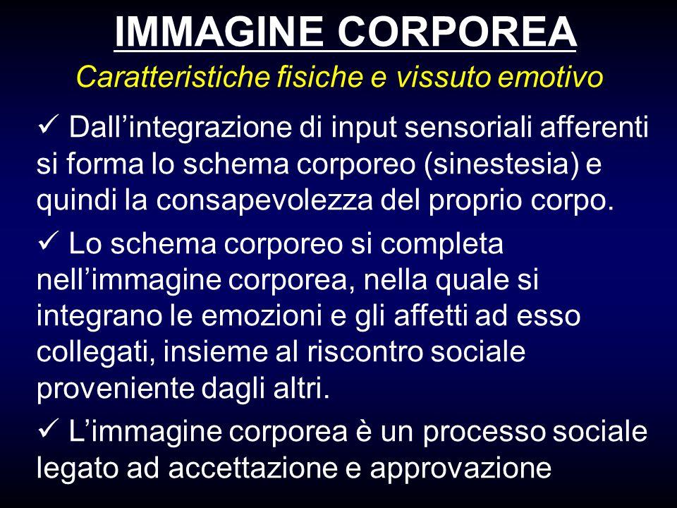 IMMAGINE CORPOREA Caratteristiche fisiche e vissuto emotivo Dallintegrazione di input sensoriali afferenti si forma lo schema corporeo (sinestesia) e