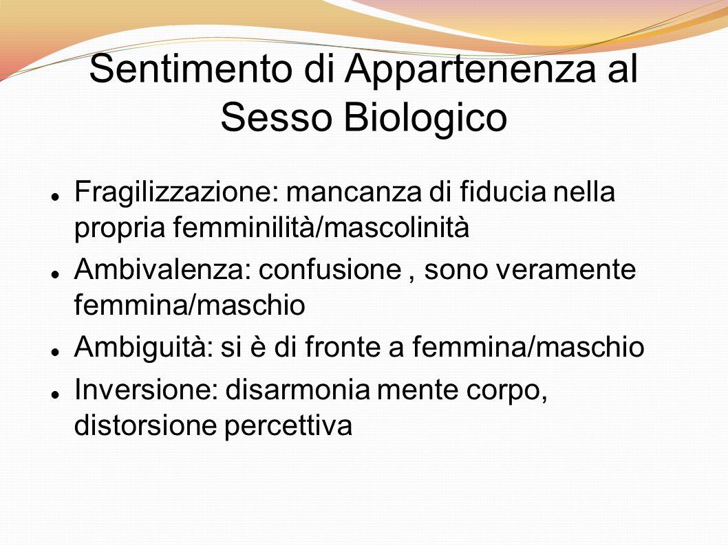 Sentimento di Appartenenza al Sesso Biologico Fragilizzazione: mancanza di fiducia nella propria femminilità/mascolinità Ambivalenza: confusione, sono