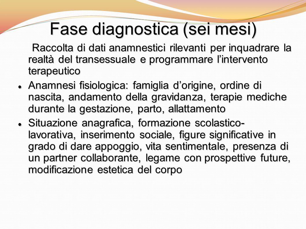Fase diagnostica (sei mesi) Raccolta di dati anamnestici rilevanti per inquadrare la realtà del transessuale e programmare lintervento terapeutico Rac