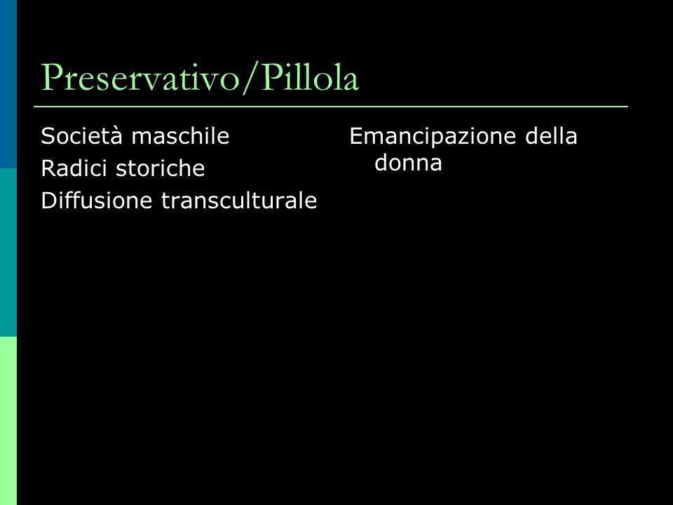 Preservativo/Pillola Società maschile Radici storiche Diffusione transculturale Emancipazione della donna