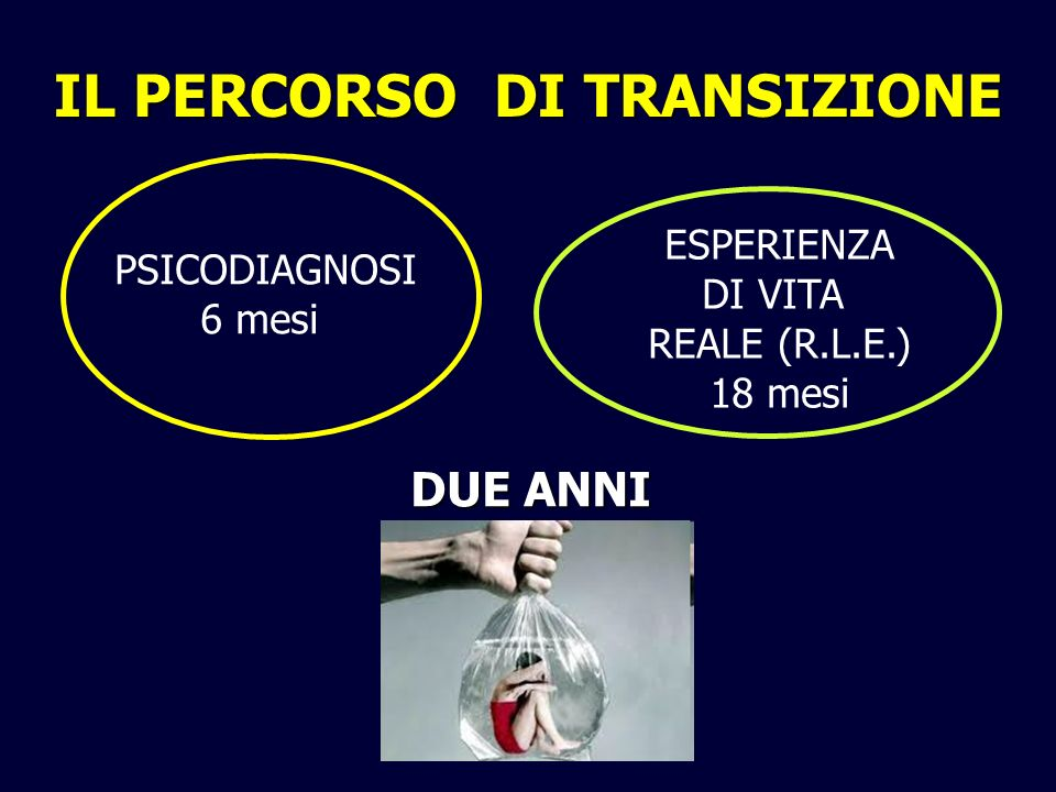 IL PERCORSO DI TRANSIZIONE PSICODIAGNOSI 6 mesi DUE ANNI ESPERIENZA DI VITA REALE (R.L.E.) 18 mesi