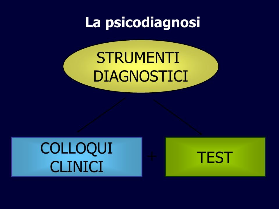 + STRUMENTI DIAGNOSTICI COLLOQUI CLINICI TEST La psicodiagnosi