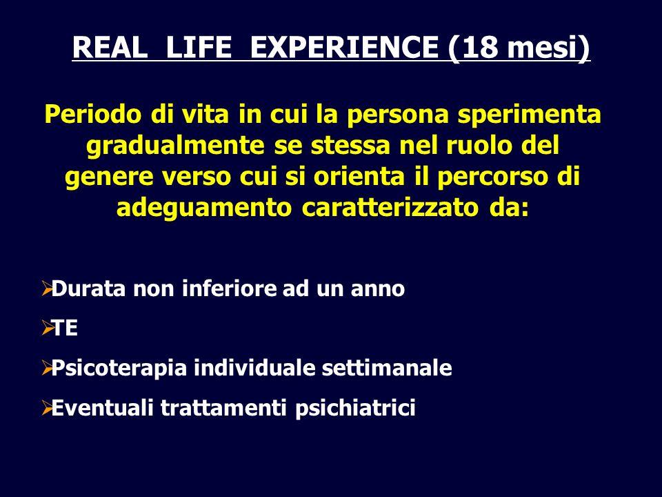 REAL LIFE EXPERIENCE (18 mesi) Periodo di vita in cui la persona sperimenta gradualmente se stessa nel ruolo del genere verso cui si orienta il percorso di adeguamento caratterizzato da: Durata non inferiore ad un anno TE Psicoterapia individuale settimanale Eventuali trattamenti psichiatrici