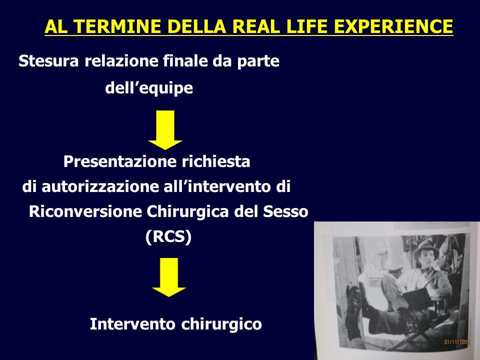 AL TERMINE DELLA REAL LIFE EXPERIENCE Stesura relazione finale da parte dellequipe Presentazione richiesta di autorizzazione allintervento di Riconversione Chirurgica del Sesso (RCS) Intervento chirurgico