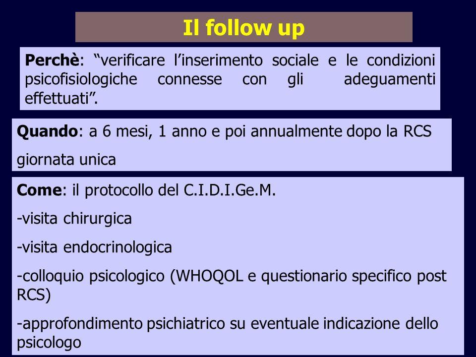 02/11/09 Il follow up Come: il protocollo del C.I.D.I.Ge.M. -visita chirurgica -visita endocrinologica -colloquio psicologico (WHOQOL e questionario s