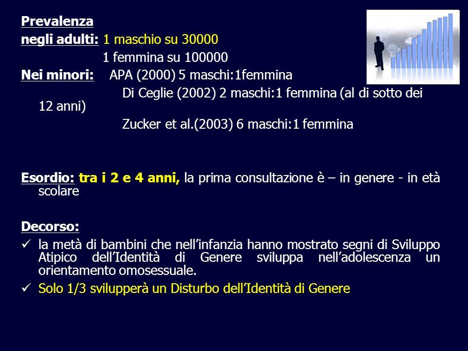 Prevalenza negli adulti: 1 maschio su 30000 1 femmina su 100000 Nei minori: APA (2000) 5 maschi:1femmina Di Ceglie (2002) 2 maschi:1 femmina (al di so