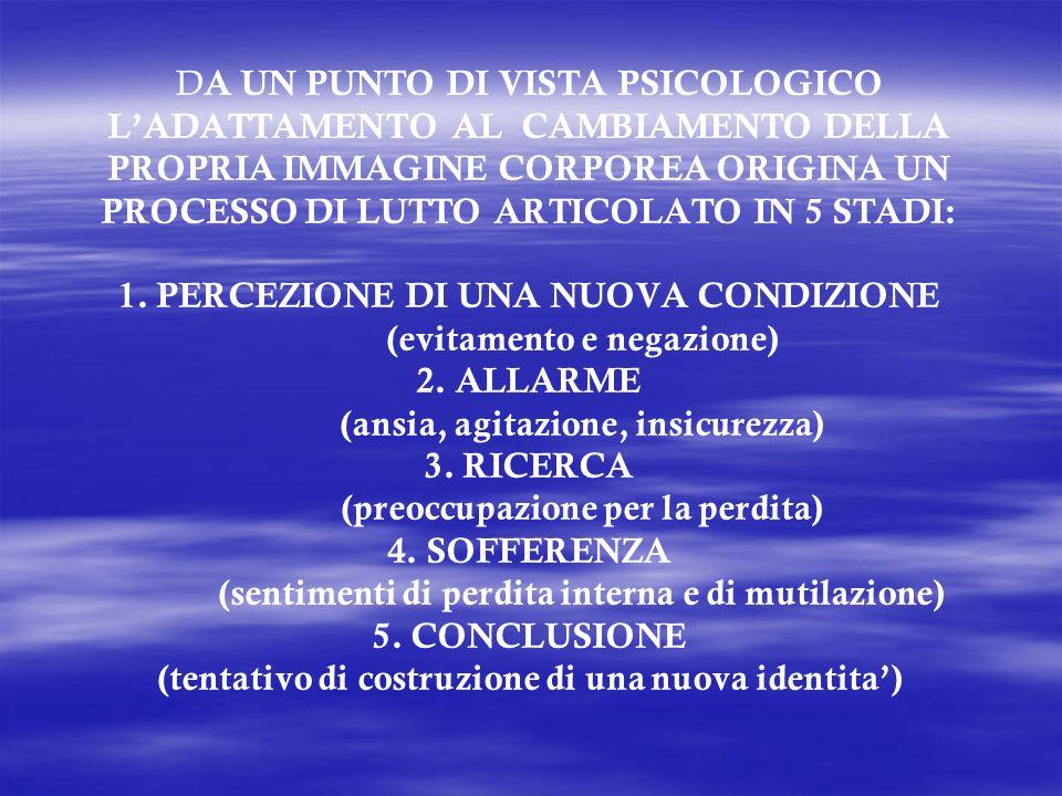 D A UN PUNTO DI VISTA PSICOLOGICO LADATTAMENTO AL CAMBIAMENTO DELLA PROPRIA IMMAGINE CORPOREA ORIGINA UN PROCESSO DI LUTTO ARTICOLATO IN 5 STADI: 1. P